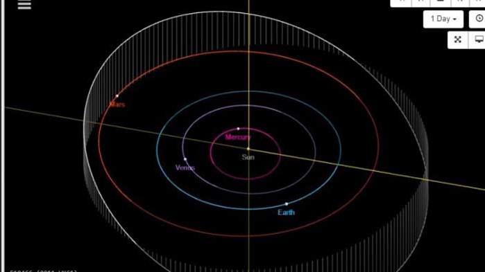 Астероид ще носи името Варна