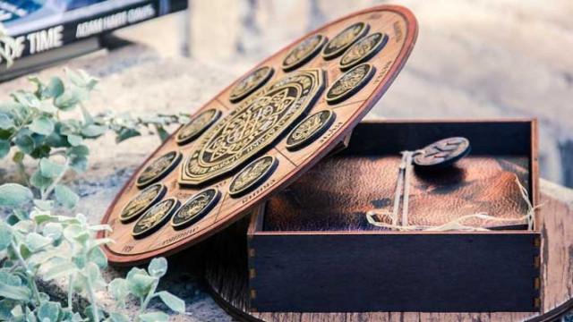Астрологията и нейните подразделения