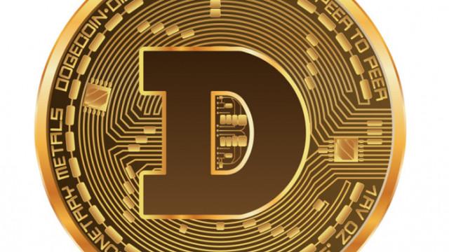 Криптовалута, основана на меме, стана по-споменавана от биткойн и поскъпна с над 800%