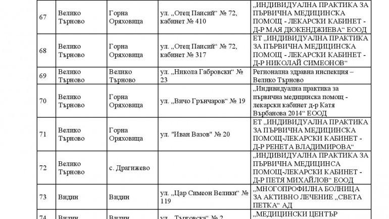 352 пункта за имунизация са разкрити в страната