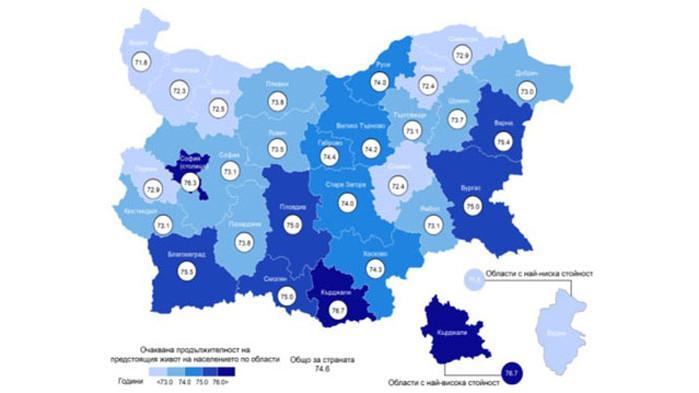 Очакваната средна продължителност на предстоящия живот на населението в област
