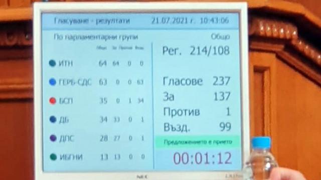 Боян Чуков: ДПС държи в свои ръце съдбата на бъдещото правителство с мандата на ИТН