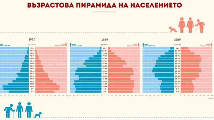 Утре във Варна се открива изложба, посветена на 140-ата годишнина на бълагрската статистика